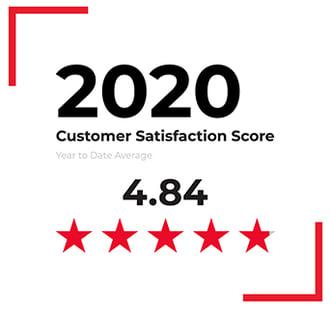 2020 Cust Sat Score