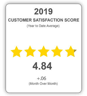 Customer Sat-June 2019-01
